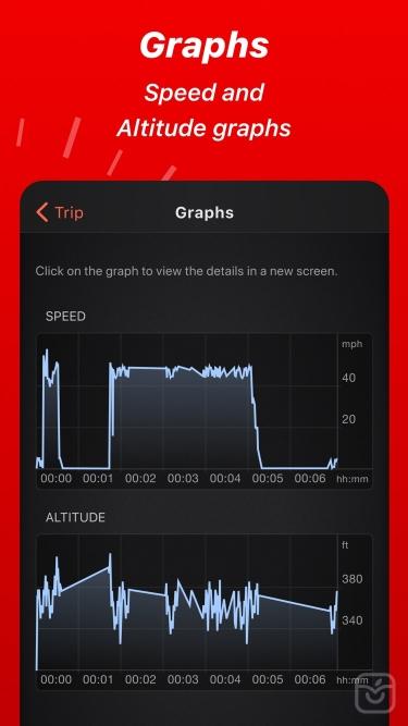 تصاویر Speed Tracker. Pro