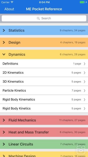 تصاویر ME2Go: Mechanical Engineering