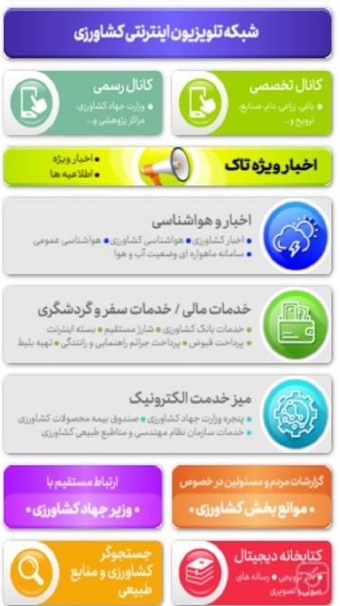 تصاویر شبکه اجتماعی کشاورزی ایران (تاک)