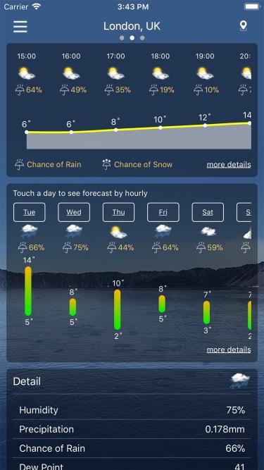 تصاویر Weather : Weather forecast