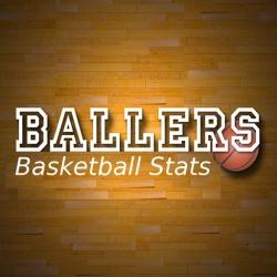 لوگو Ballers Basketball Stats