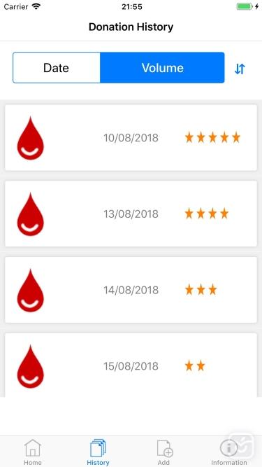 تصاویر Blood Donor Diary