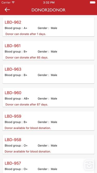 تصاویر Donor2Donor