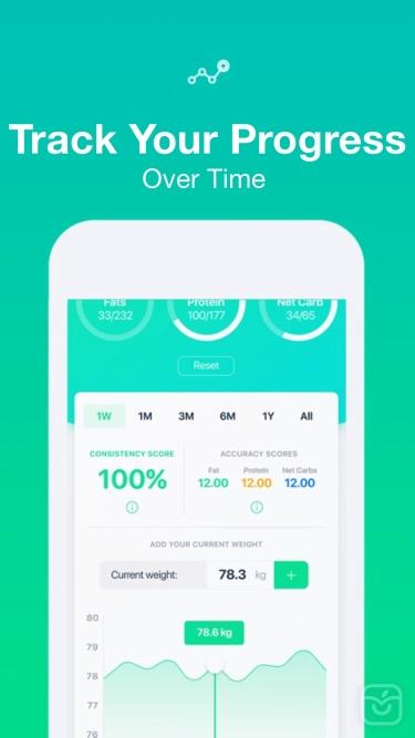 تصاویر Macro Tracker. Calorie Counter