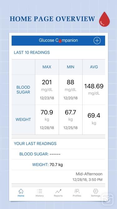 تصاویر Glucose Companion