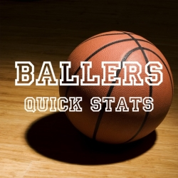 لوگو Ballers Basketball Quick Stats