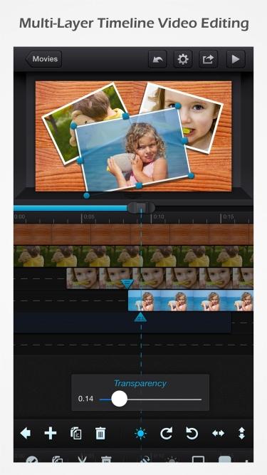 تصاویر Cute CUT Pro