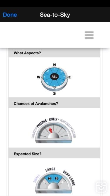 تصاویر Avalanche Forecasts