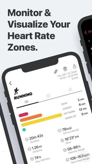 تصاویر Zones for Training