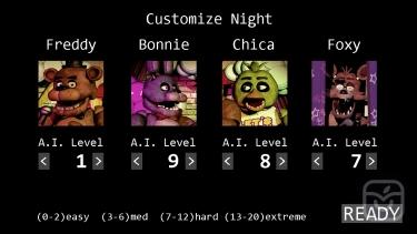 تصاویر Five Nights at Freddy's