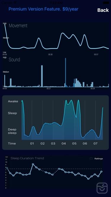 تصاویر Sleep Therapy