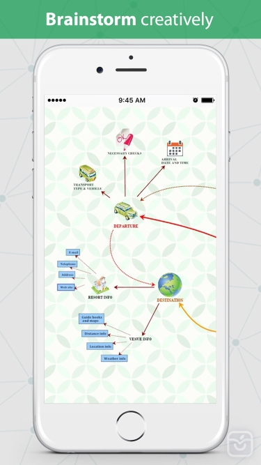 تصاویر iMindQ – Mind Mapping