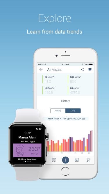 تصاویر AirVisual Air Quality Forecast