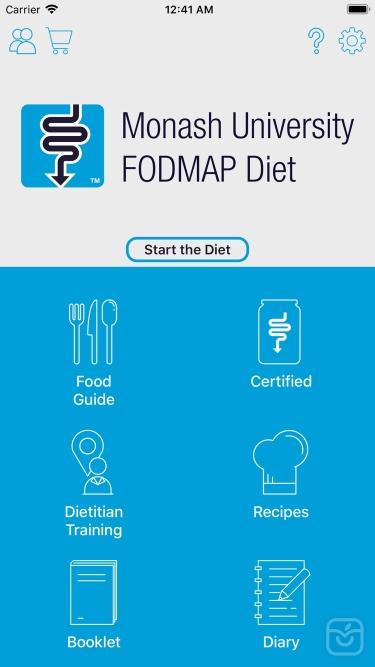 تصاویر Monash University FODMAP diet