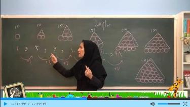 تصاویر آموزش ریاضی چهارم دبستان