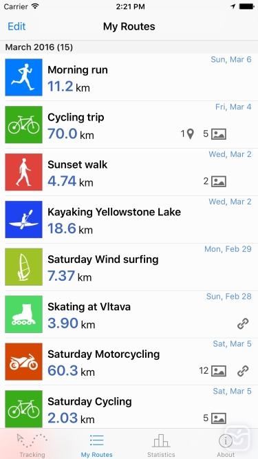 تصاویر Routie ~ GPS sports tracker